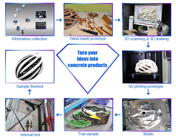 Custom Light Weight In-mold Road Racing Bike Helmet 19