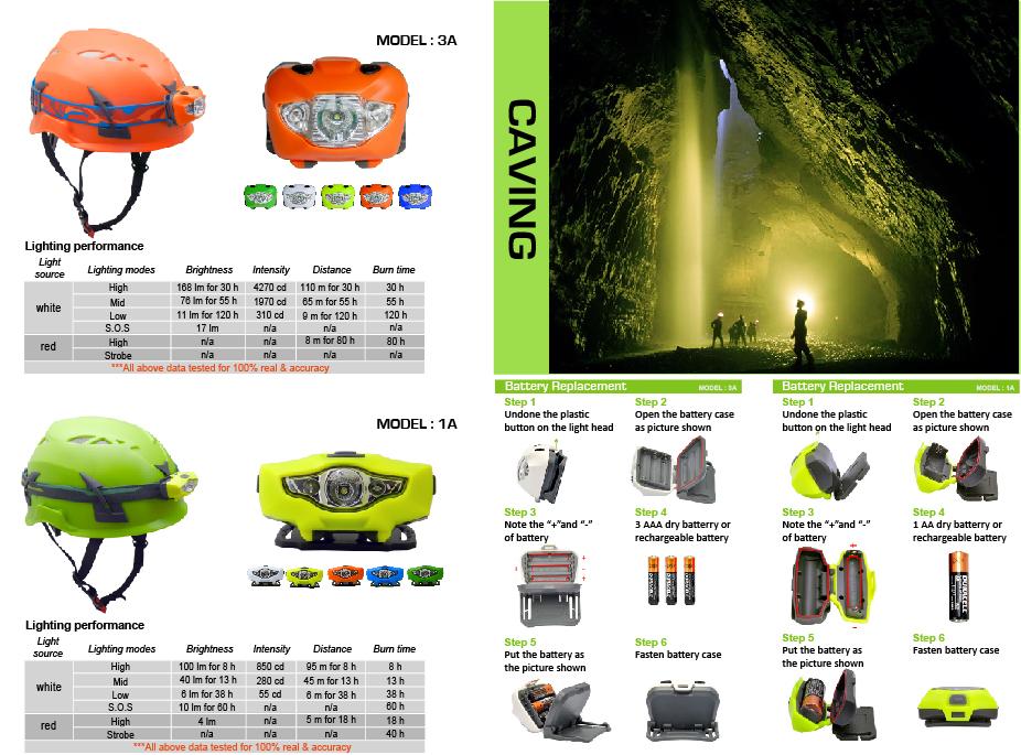 European-Style-Engineering-Electrical-Water-Sports-Helmet