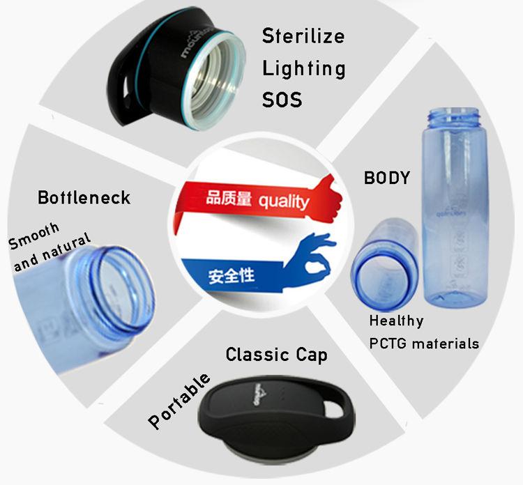 Drinking Sport Multi Functional UV Sterilizer Water Bottle 13