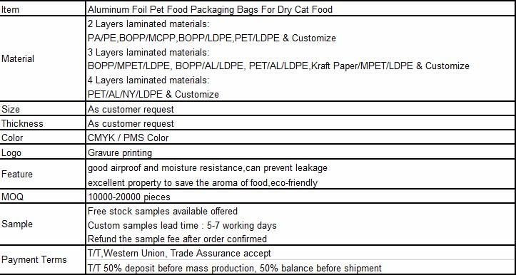 Aluminum Foil Pet Food Packaging Bags For Dry Cat Food