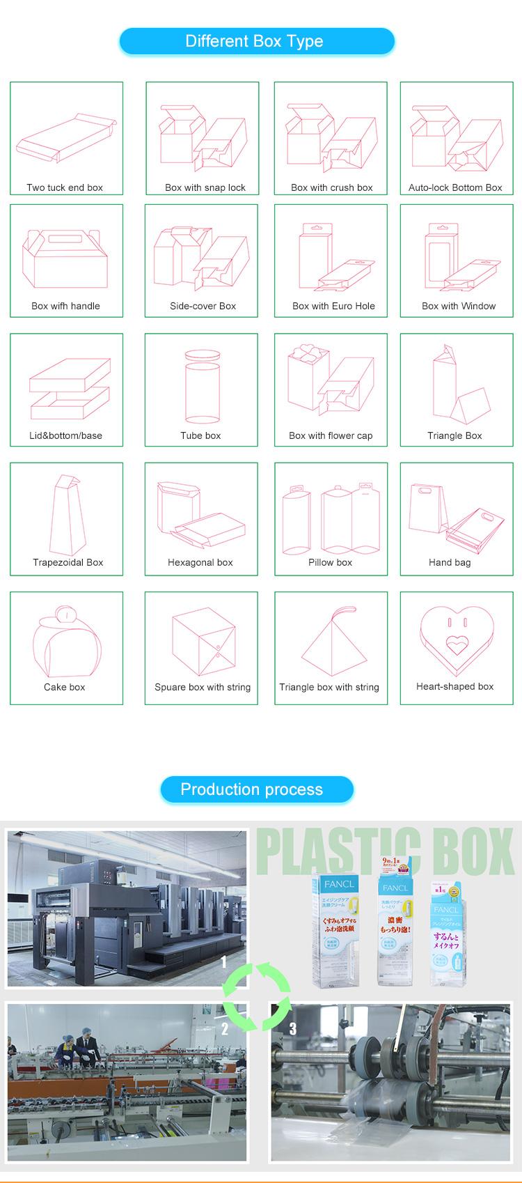 Plastic Cake Box 19
